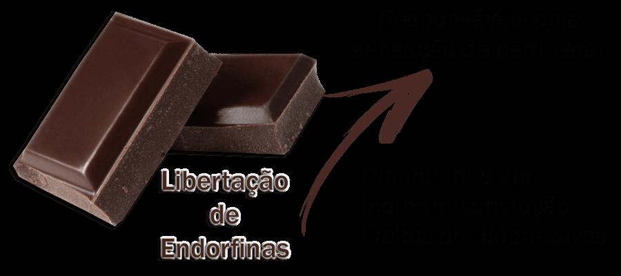 黑巧克力2