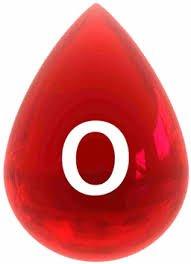 4日本血液ホロスコープ