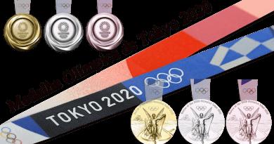 Medali Olimpiade Tokyo 2020 3