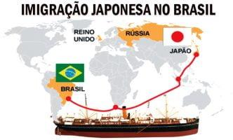 Imigração Japonesa no Brasil 5