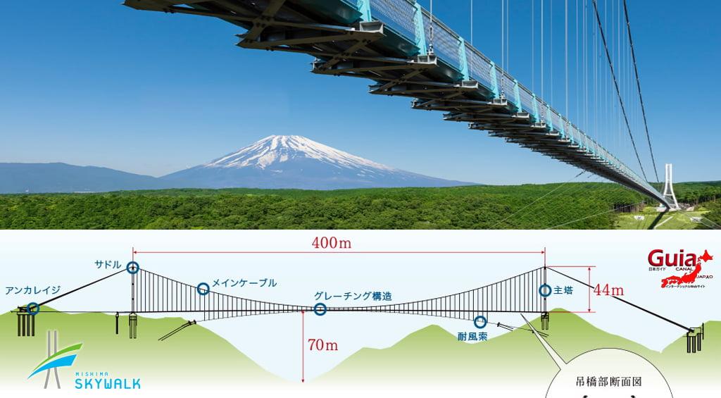 Mishima Sky Walk 2