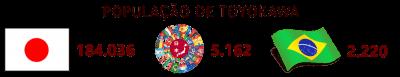 بیر بلوموم فیسٹیول (عمے) - اکاٹسوکیما ٹویوکاوا پارک 20