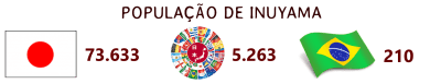 लिटिल वर्ल्ड - द लिटिल वर्ल्ड एंड म्यूजियम ऑफ मैन - थीम पार्क इनुयामा-शि 49