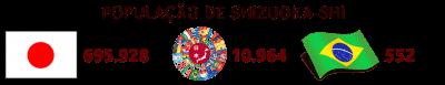 Shaken Kei (Shizuoka - Shizuoka) 1