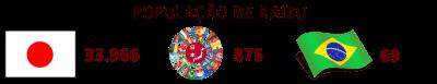 ब्राज़ीलियन प्रैंक - प्लांट मैन इन काइज़ू 1